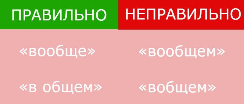 Казнить, нельзя помиловать! Эти 15 ошибок в русском языке непростительны.
