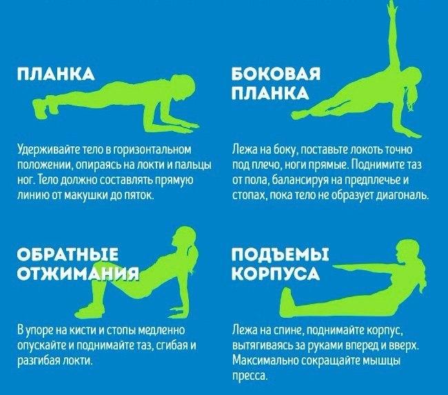 4 упражнения для плоского и упругого живота за 4 недели